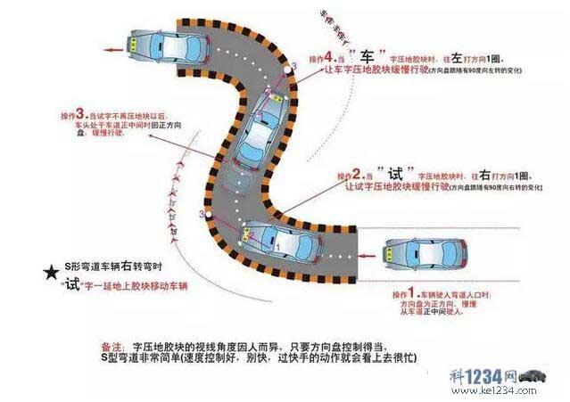 科目二曲线行驶考试要求、标准与技巧!